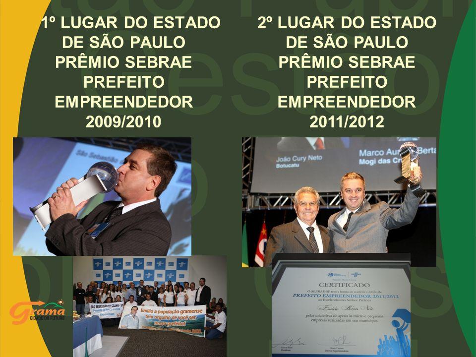 1º LUGAR DO ESTADO DE SÃO PAULO PRÊMIO SEBRAE PREFEITO EMPREENDEDOR 2009/2010 2º LUGAR DO ESTADO DE SÃO PAULO PRÊMIO SEBRAE PREFEITO EMPREENDEDOR 2011