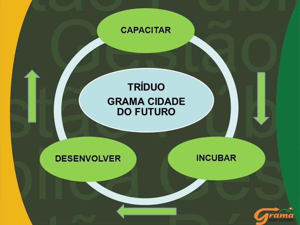 TRÍDUO GRAMA CIDADE DO FUTURO CAPACITAR INCUBAR DESENVOLVER