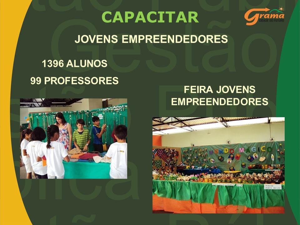 JOVENS EMPREENDEDORES CAPACITAR FEIRA JOVENS EMPREENDEDORES 1396 ALUNOS 99 PROFESSORES
