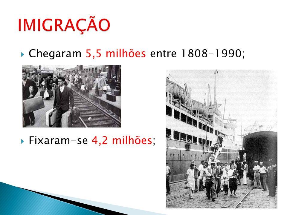 Chegaram 5,5 milhões entre 1808-1990; Fixaram-se 4,2 milhões;
