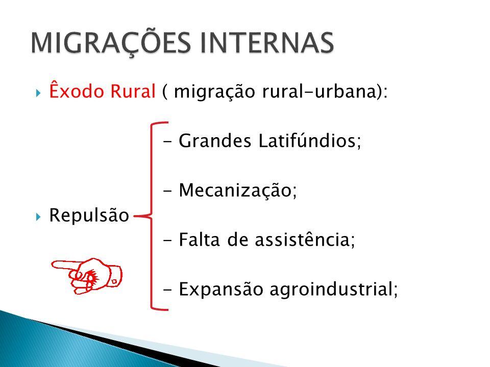 Êxodo Rural ( migração rural-urbana): - Grandes Latifúndios; - Mecanização; Repulsão - Falta de assistência; - Expansão agroindustrial;