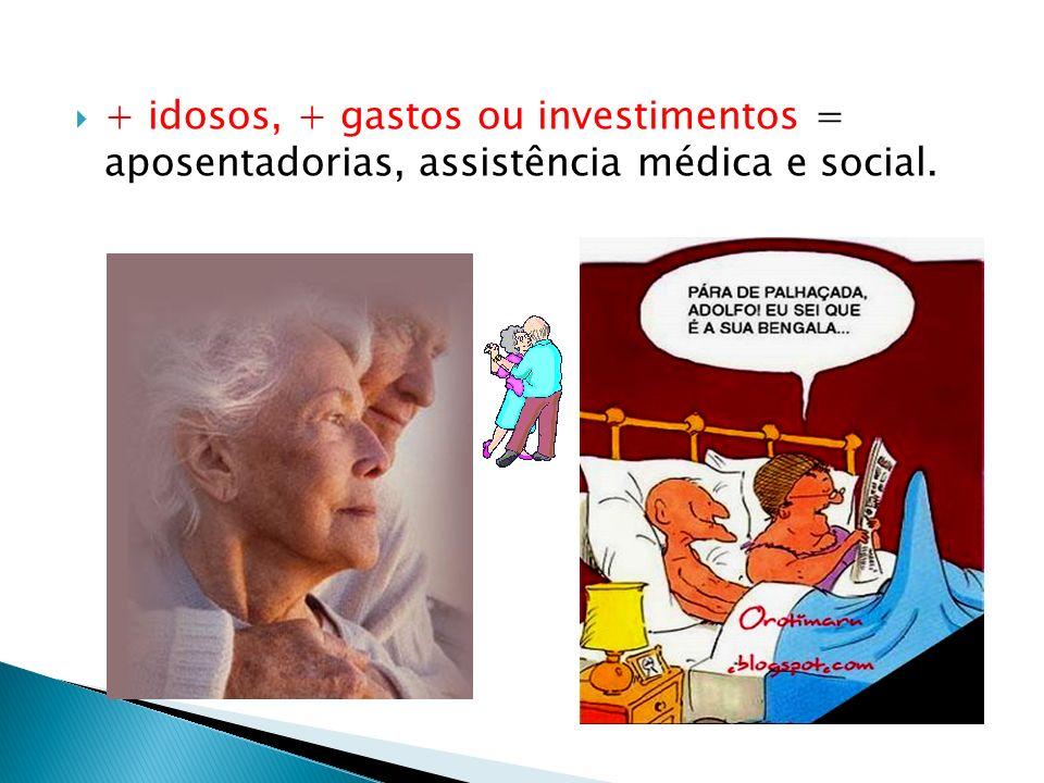+ idosos, + gastos ou investimentos = aposentadorias, assistência médica e social.