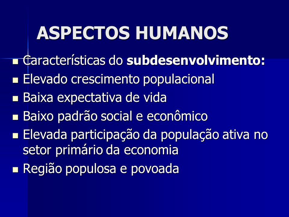 ASPECTOS HUMANOS Características do subdesenvolvimento: Características do subdesenvolvimento: Elevado crescimento populacional Elevado crescimento po