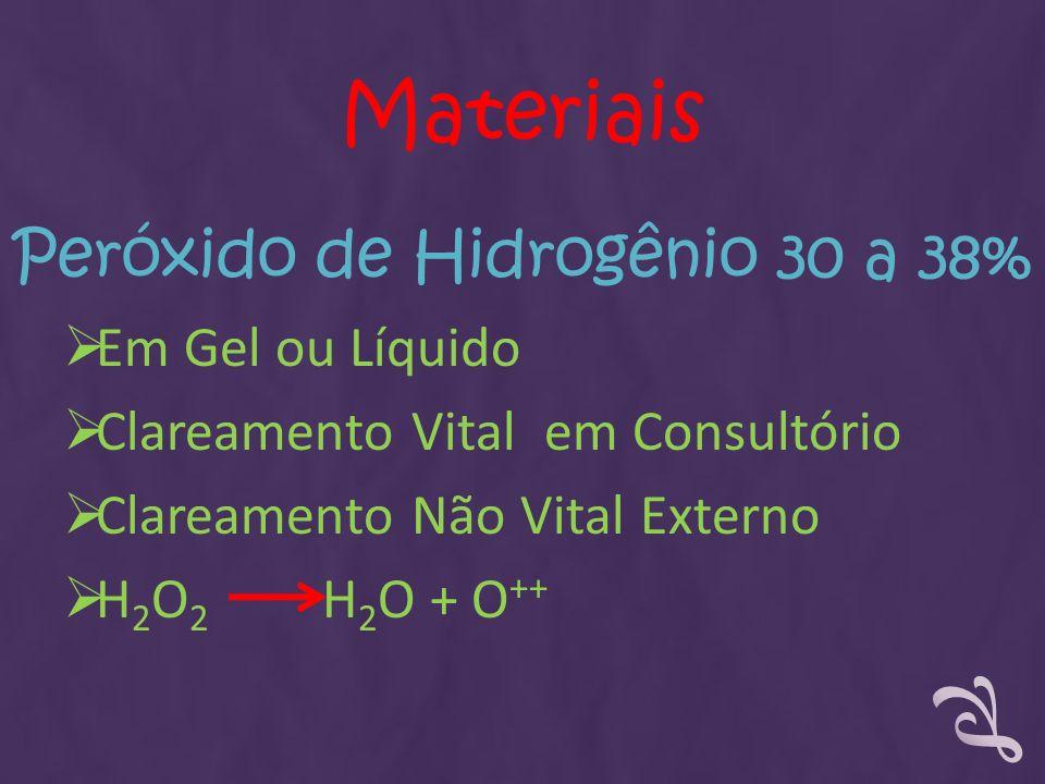 Peróxido de Hidrogênio 30 a 38% Em Gel ou Líquido Clareamento Vital em Consultório Clareamento Não Vital Externo H 2 O 2 H 2 O + O ++