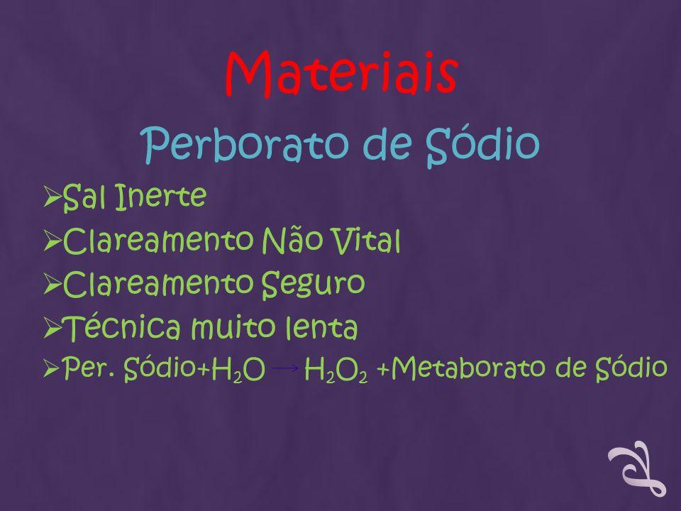Perborato de Sódio Sal Inerte Clareamento Não Vital Clareamento Seguro Técnica muito lenta Per. Sódio+H 2 O H 2 O 2 +Metaborato de Sódio Materiais
