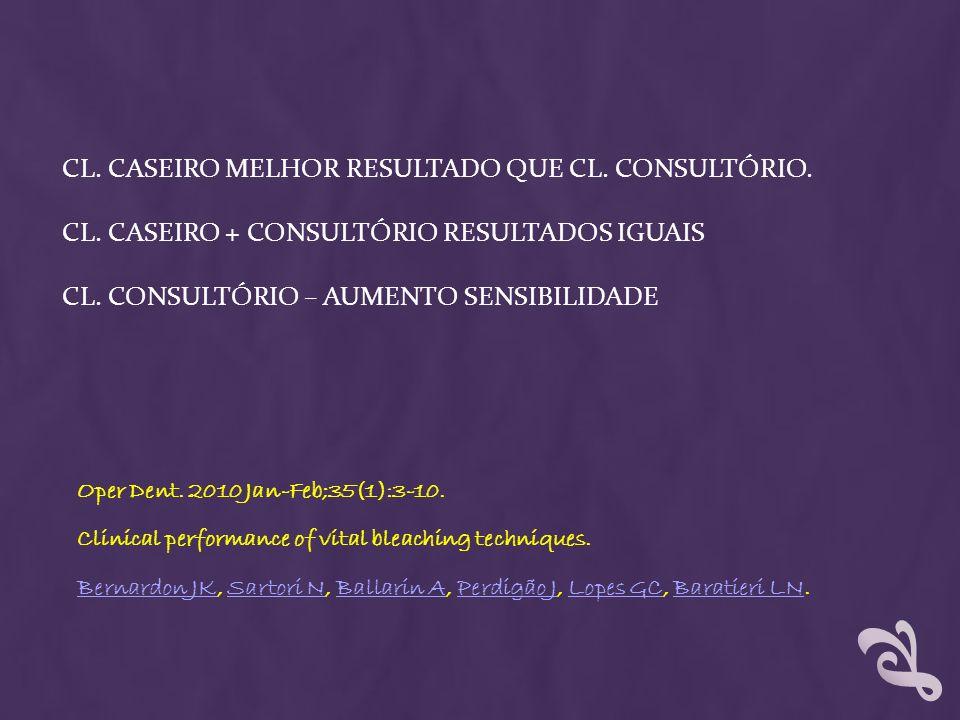 CL. CASEIRO MELHOR RESULTADO QUE CL. CONSULTÓRIO. CL. CASEIRO + CONSULTÓRIO RESULTADOS IGUAIS CL. CONSULTÓRIO – AUMENTO SENSIBILIDADE Oper Dent. 2010
