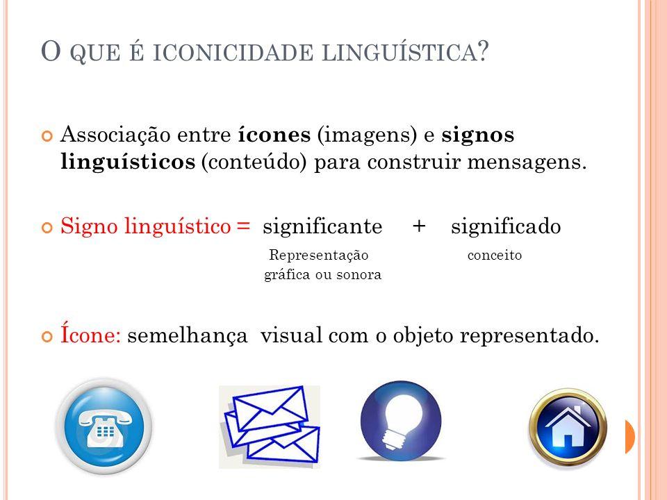 O QUE É ICONICIDADE LINGUÍSTICA ? Associação entre ícones (imagens) e signos linguísticos (conteúdo) para construir mensagens. Signo linguístico = sig