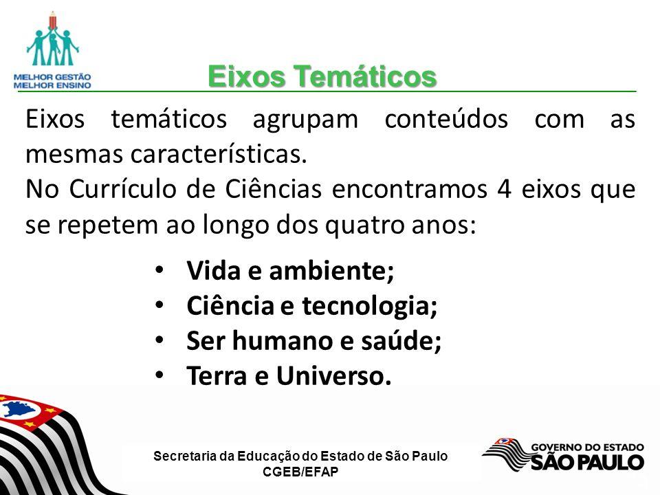 Secretaria da Educação do Estado de São Paulo CGEB/EFAP Slide 23 Eixos temáticos agrupam conteúdos com as mesmas características.