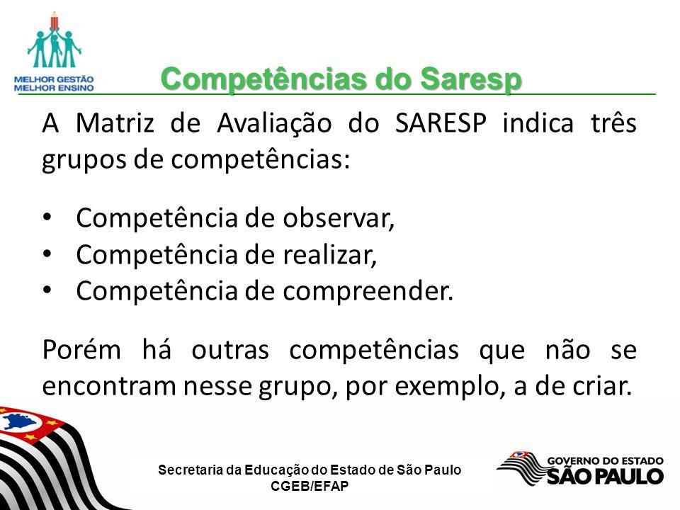 Secretaria da Educação do Estado de São Paulo CGEB/EFAP Slide 28 A Matriz de Avaliação do SARESP indica três grupos de competências: Competência de observar, Competência de realizar, Competência de compreender.