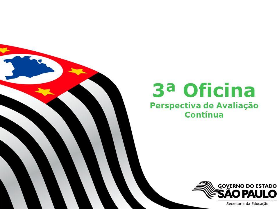 Secretaria da Educação do Estado de São Paulo CGEB/EFAP 3ª Oficina Perspectiva de Avaliação Contínua 57