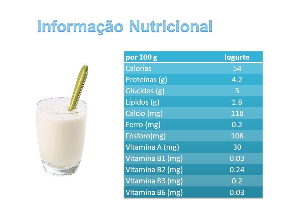 Tipos de Iogurtes Existem vários tipos de iogurtes: Iogurte Natural; Iogurte Açucarado; Iogurte Aromatizado ou com pedaços; Petit Suisse; etc...