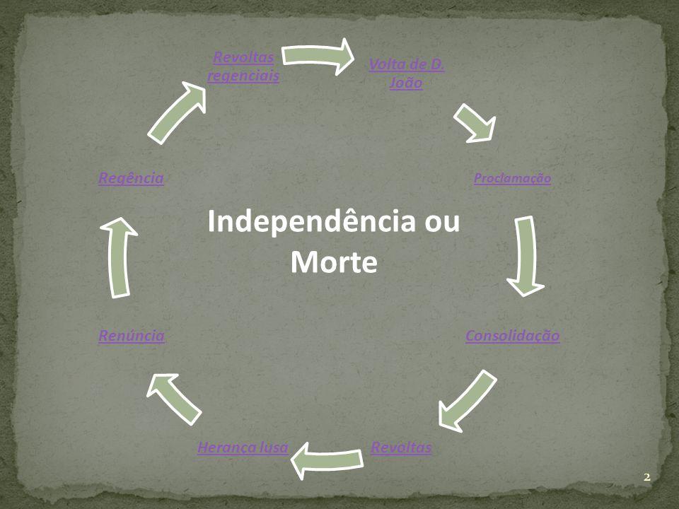 Volta de D. João Proclamação Consolidação RevoltasHerança lusa Renúncia Regência Revoltas regenciais Independência ou Morte 2