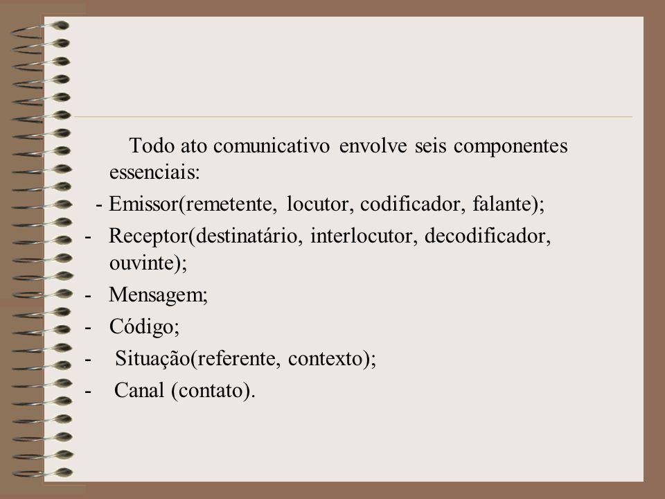 Todo ato comunicativo envolve seis componentes essenciais: - Emissor(remetente, locutor, codificador, falante); - Receptor(destinatário, interlocutor, decodificador, ouvinte); - Mensagem; -Código; - Situação(referente, contexto); - Canal (contato).