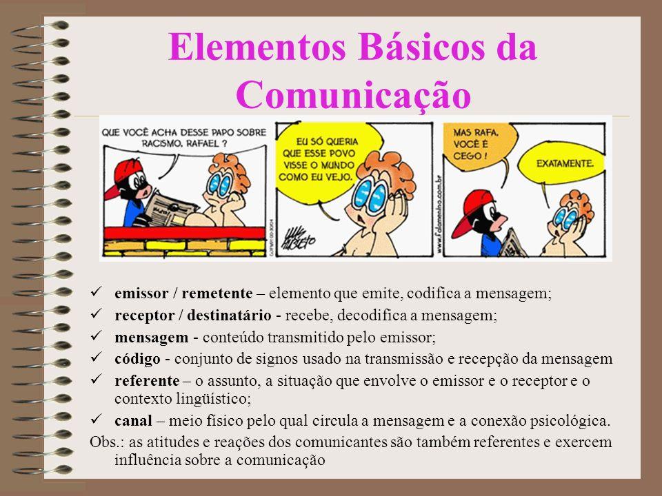 Elementos Básicos da Comunicação emissor / remetente – elemento que emite, codifica a mensagem; receptor / destinatário - recebe, decodifica a mensagem; mensagem - conteúdo transmitido pelo emissor; código - conjunto de signos usado na transmissão e recepção da mensagem referente – o assunto, a situação que envolve o emissor e o receptor e o contexto lingüístico; canal – meio físico pelo qual circula a mensagem e a conexão psicológica.
