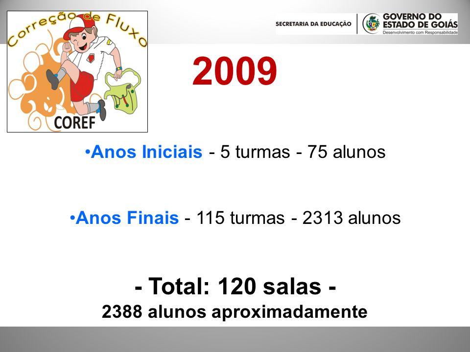 2009 Anos Iniciais - 5 turmas - 75 alunos Anos Finais - 115 turmas - 2313 alunos - Total: 120 salas - 2388 alunos aproximadamente