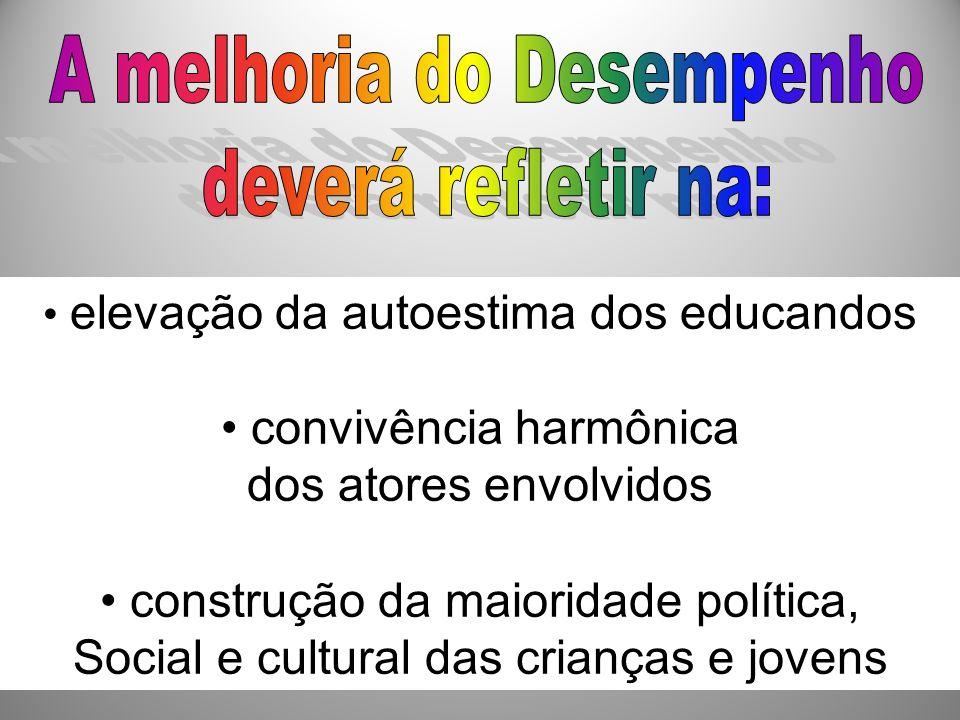 elevação da autoestima dos educandos convivência harmônica dos atores envolvidos construção da maioridade política, Social e cultural das crianças e j