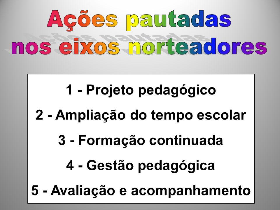 1 - Projeto pedagógico 2 - Ampliação do tempo escolar 3 - Formação continuada 4 - Gestão pedagógica 5 - Avaliação e acompanhamento