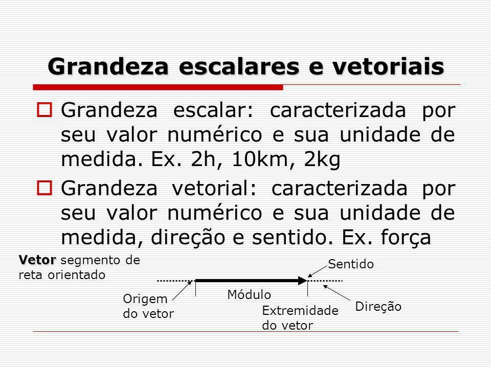 Grandeza escalares e vetoriais Grandeza escalar: caracterizada por seu valor numérico e sua unidade de medida.