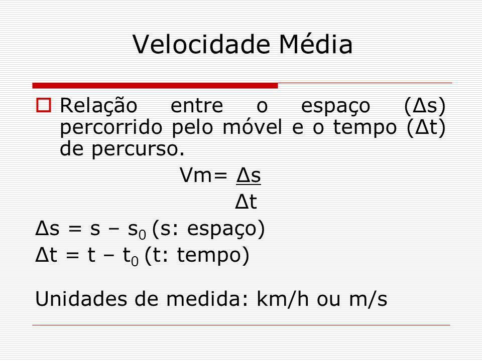 Velocidade Média Relação entre o espaço (s) percorrido pelo móvel e o tempo (t) de percurso.
