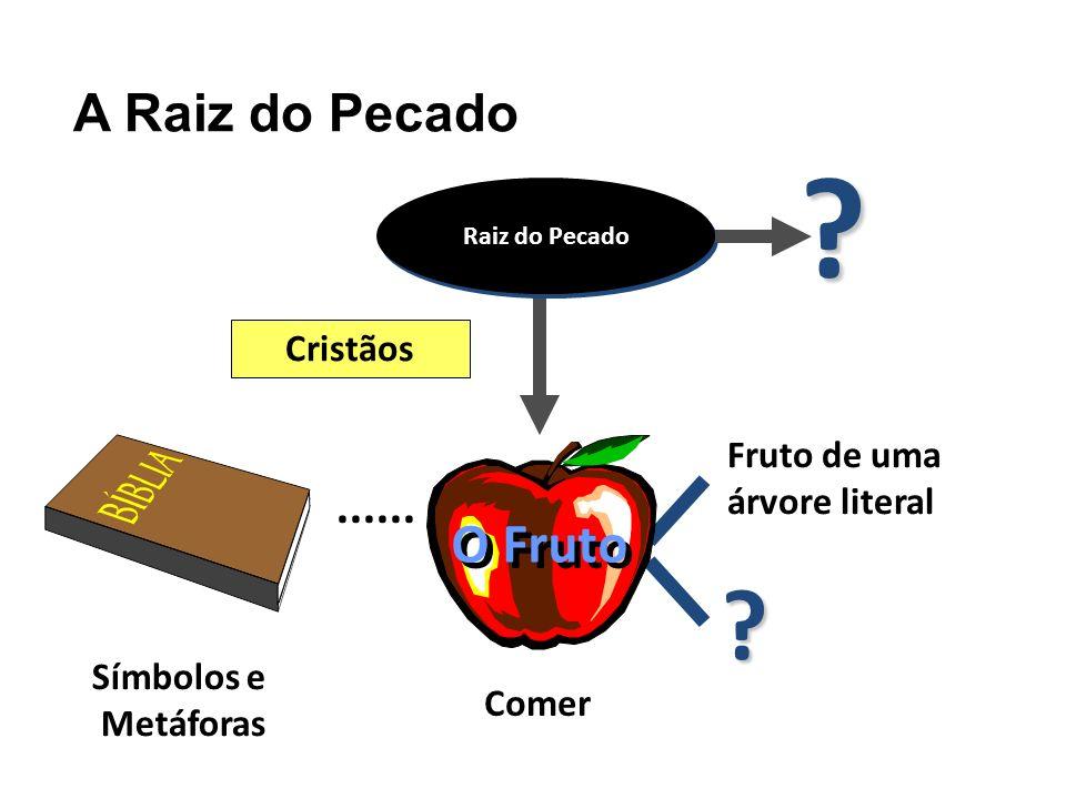 A Raiz do Pecado Raiz do Pecado ? Comer...... Símbolos e Metáforas O Fruto Fruto de uma árvore literal ? Cristãos