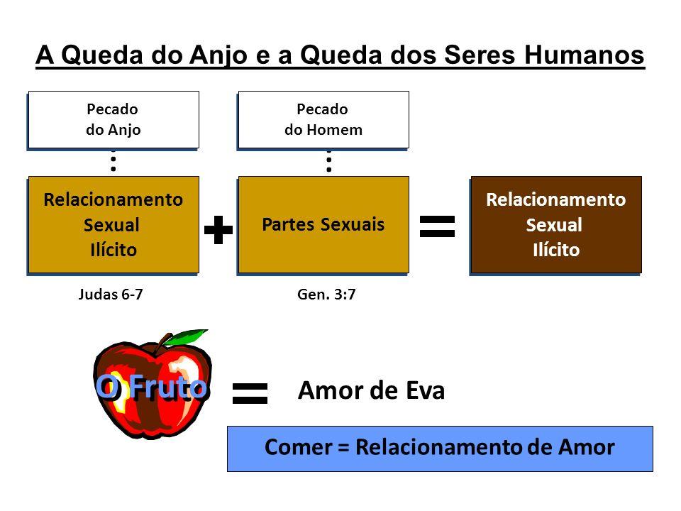 A Raiz do Pecado ANJO Primeiros Antepassados Humanos Relacionamento Sexual Ilícito