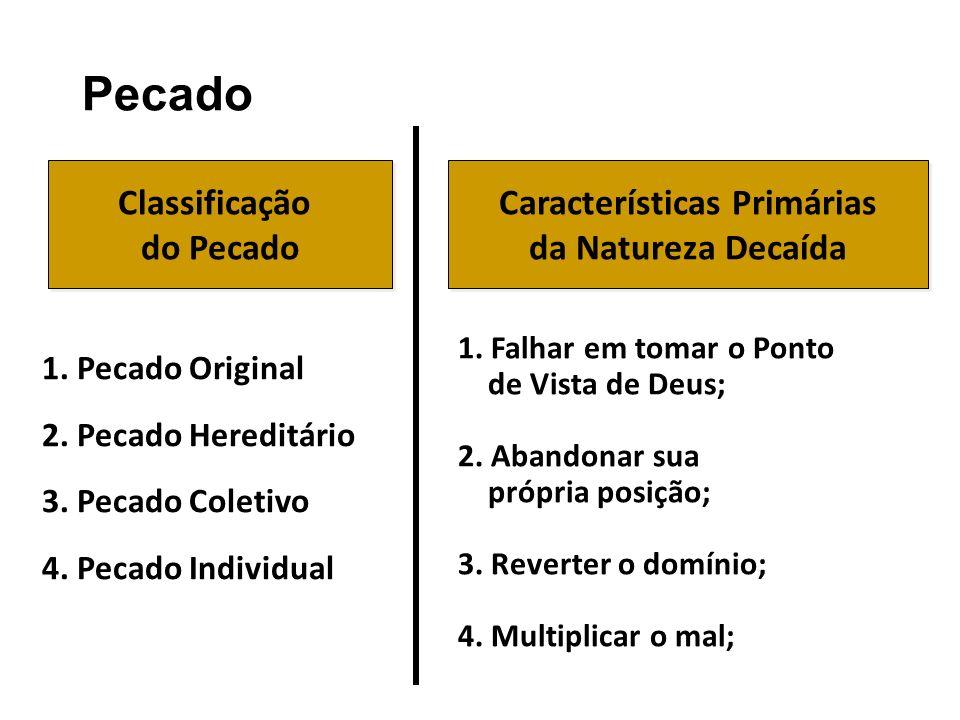 Onisciente e Onipotente Queda DEUS 1.Caráter absoluto e perfeição do princípio da criação 2.