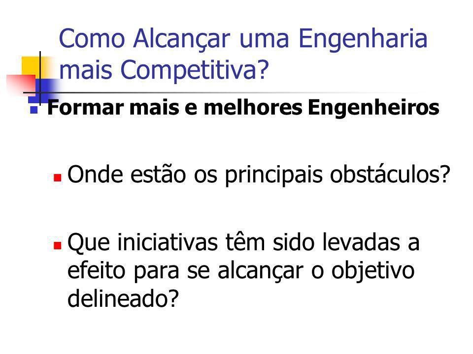 Como Alcançar uma Engenharia mais Competitiva? Formar mais e melhores Engenheiros Onde estão os principais obstáculos? Que iniciativas têm sido levada
