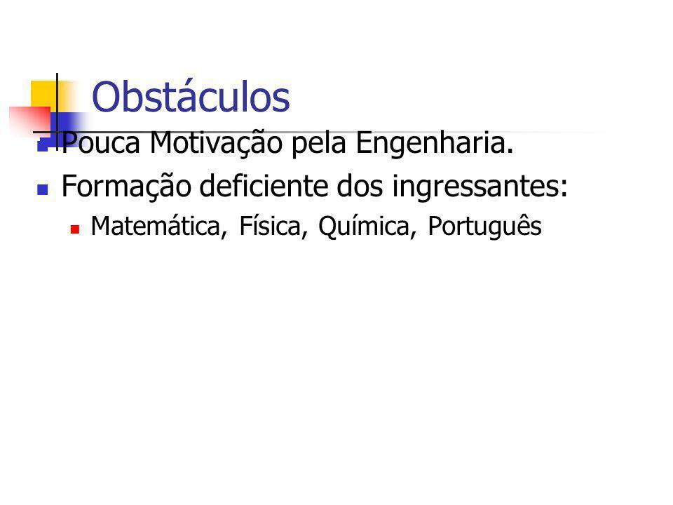 Obstáculos Pouca Motivação pela Engenharia. Formação deficiente dos ingressantes: Matemática, Física, Química, Português