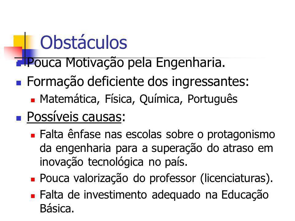 Obstáculos Pouca Motivação pela Engenharia. Formação deficiente dos ingressantes: Matemática, Física, Química, Português Possíveis causas: Falta ênfas