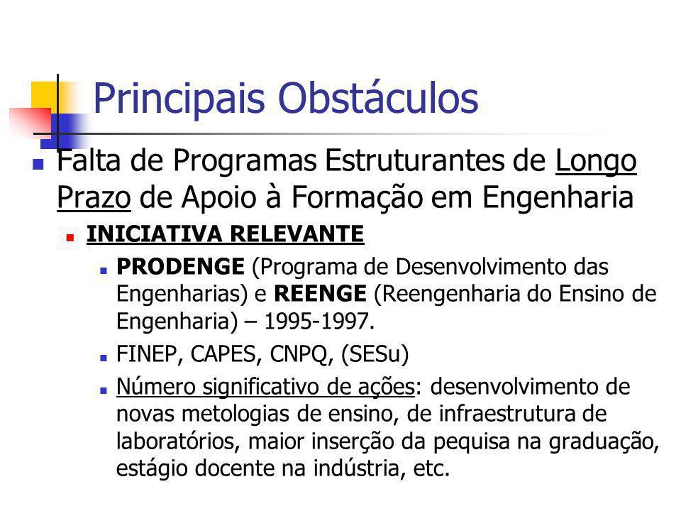 Principais Obstáculos Falta de Programas Estruturantes de Longo Prazo de Apoio à Formação em Engenharia INICIATIVA RELEVANTE PRODENGE (Programa de Desenvolvimento das Engenharias) e REENGE (Reengenharia do Ensino de Engenharia) – 1995-1997.