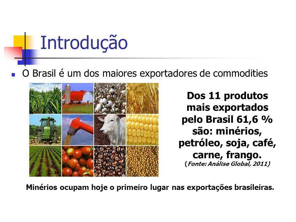 Introdução O Brasil é um dos maiores exportadores de commodities Dos 11 produtos mais exportados pelo Brasil 61,6 % são: minérios, petróleo, soja, café, carne, frango.