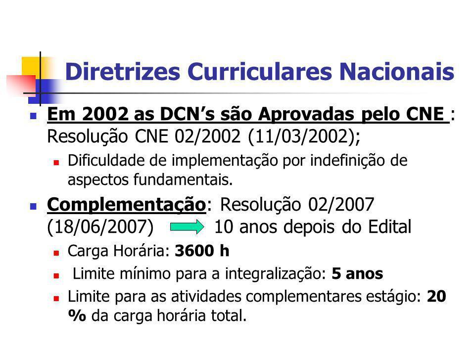 Diretrizes Curriculares Nacionais Em 2002 as DCNs são Aprovadas pelo CNE : Resolução CNE 02/2002 (11/03/2002); Dificuldade de implementação por indefinição de aspectos fundamentais.