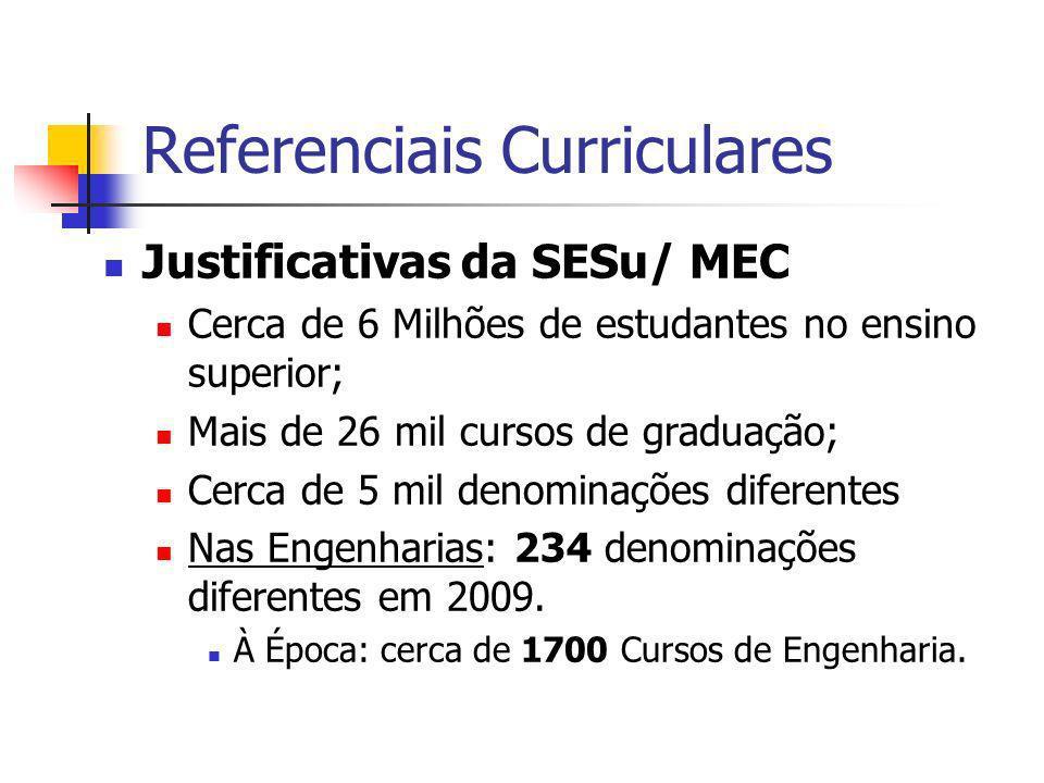 Referenciais Curriculares Justificativas da SESu/ MEC Cerca de 6 Milhões de estudantes no ensino superior; Mais de 26 mil cursos de graduação; Cerca de 5 mil denominações diferentes Nas Engenharias: 234 denominações diferentes em 2009.