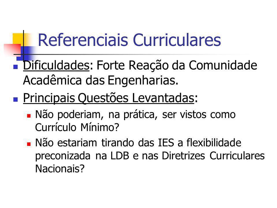 Referenciais Curriculares Dificuldades: Forte Reação da Comunidade Acadêmica das Engenharias.