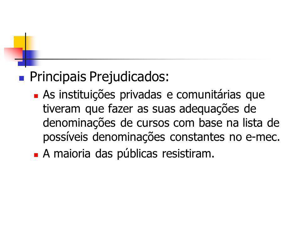 Principais Prejudicados: As instituições privadas e comunitárias que tiveram que fazer as suas adequações de denominações de cursos com base na lista de possíveis denominações constantes no e-mec.