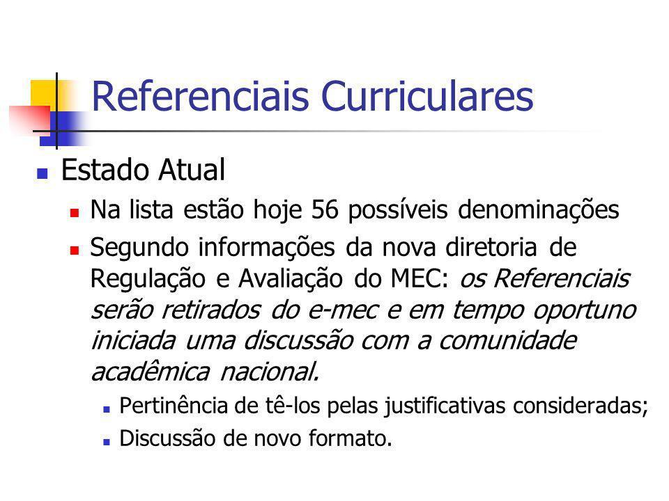 Referenciais Curriculares Estado Atual Na lista estão hoje 56 possíveis denominações Segundo informações da nova diretoria de Regulação e Avaliação do