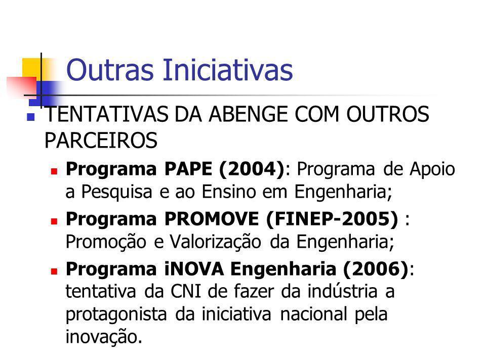 Outras Iniciativas TENTATIVAS DA ABENGE COM OUTROS PARCEIROS Programa PAPE (2004): Programa de Apoio a Pesquisa e ao Ensino em Engenharia; Programa PR