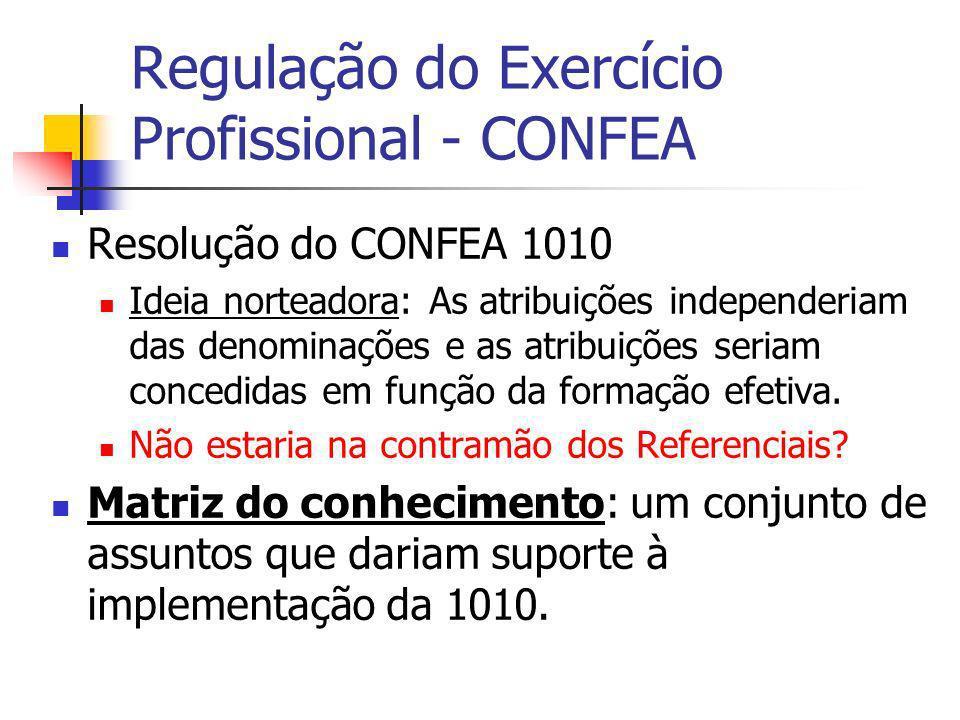 Regulação do Exercício Profissional - CONFEA Resolução do CONFEA 1010 Ideia norteadora: As atribuições independeriam das denominações e as atribuições seriam concedidas em função da formação efetiva.