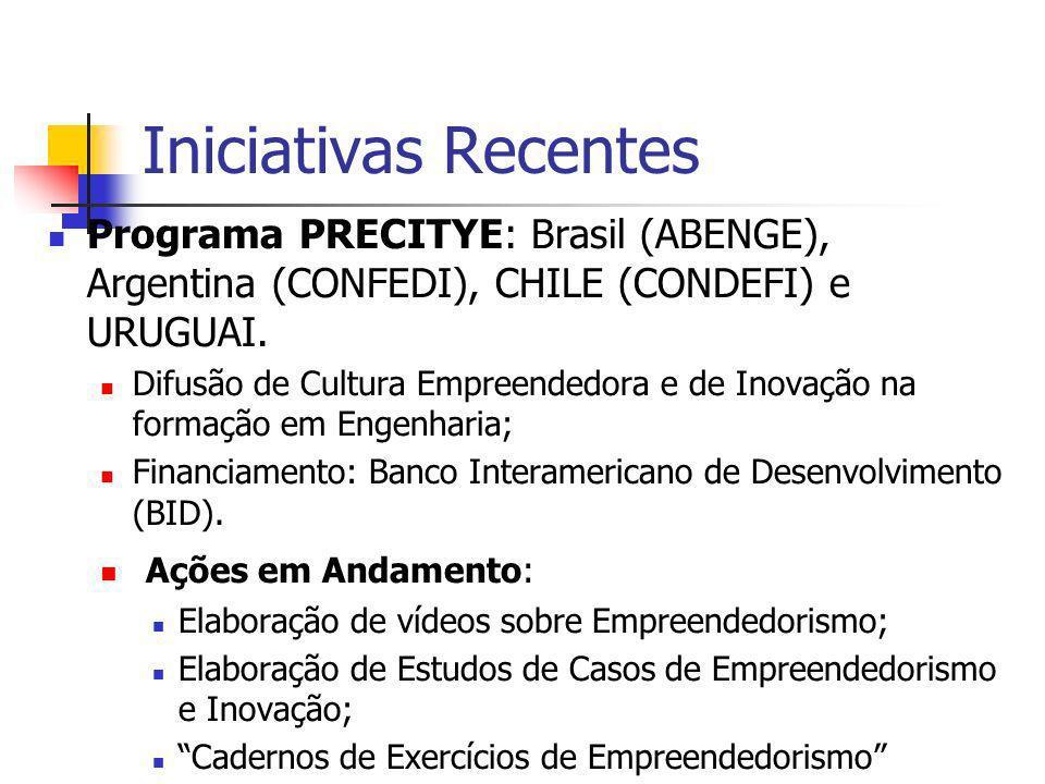 Iniciativas Recentes Programa PRECITYE: Brasil (ABENGE), Argentina (CONFEDI), CHILE (CONDEFI) e URUGUAI. Difusão de Cultura Empreendedora e de Inovaçã