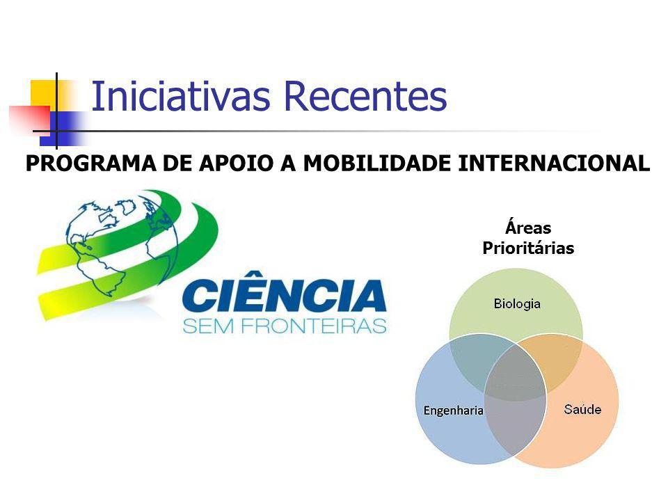 Iniciativas Recentes PROGRAMA DE APOIO A MOBILIDADE INTERNACIONAL Áreas Prioritárias