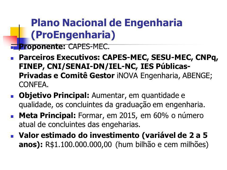 Plano Nacional de Engenharia (ProEngenharia) Proponente: CAPES-MEC. Parceiros Executivos: CAPES-MEC, SESU-MEC, CNPq, FINEP, CNI/SENAI-DN/IEL-NC, IES P