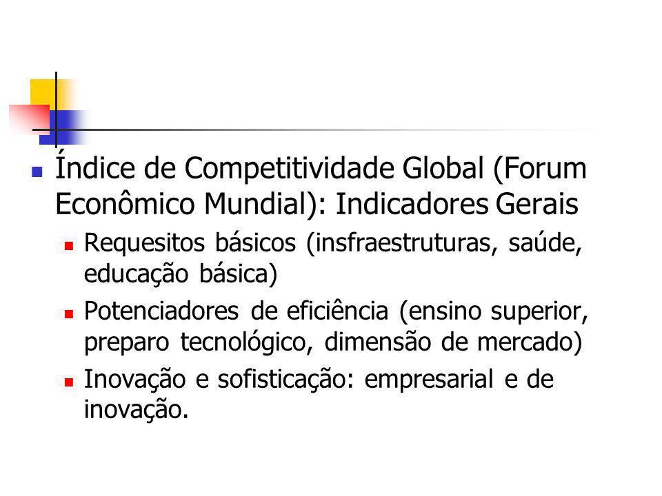 Índice de Competitividade Global (Forum Econômico Mundial): Indicadores Gerais Requesitos básicos (insfraestruturas, saúde, educação básica) Potenciadores de eficiência (ensino superior, preparo tecnológico, dimensão de mercado) Inovação e sofisticação: empresarial e de inovação.