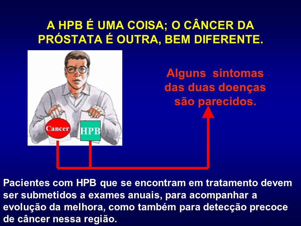 A HPB É UMA COISA; O CÂNCER DA PRÓSTATA É OUTRA, BEM DIFERENTE. Pacientes com HPB que se encontram em tratamento devem ser submetidos a exames anuais,