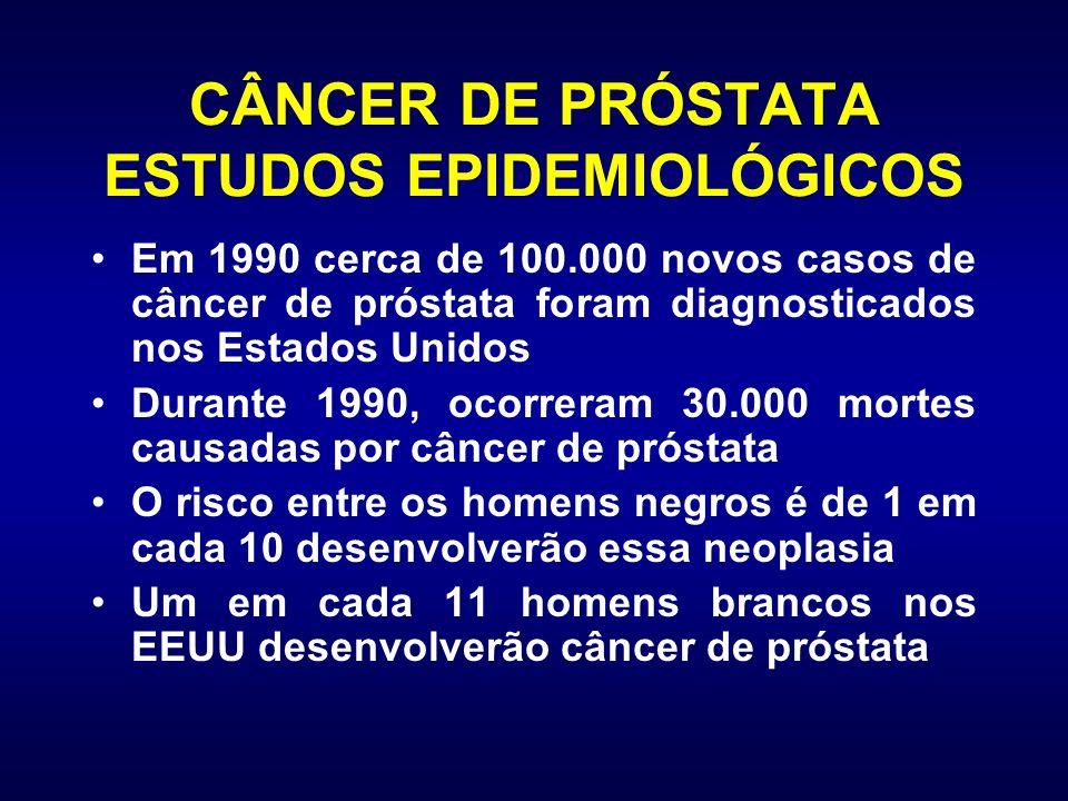 CÂNCER DE PRÓSTATA ESTUDOS EPIDEMIOLÓGICOS Em 1990 cerca de 100.000 novos casos de câncer de próstata foram diagnosticados nos Estados Unidos Durante