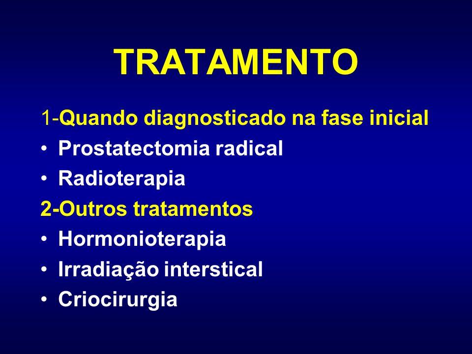 TRATAMENTO 1-Quando diagnosticado na fase inicial Prostatectomia radical Radioterapia 2-Outros tratamentos Hormonioterapia Irradiação interstical Crio