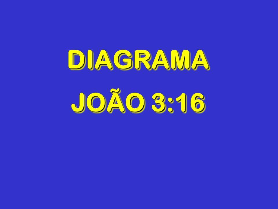 DIAGRAMA JOÃO 3:16 DIAGRAMA