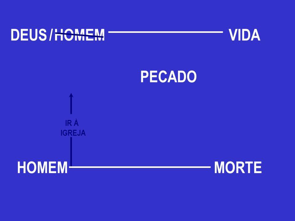HOMEM MORTE PECADO IR À IGREJA DEUS HOMEM /VIDA