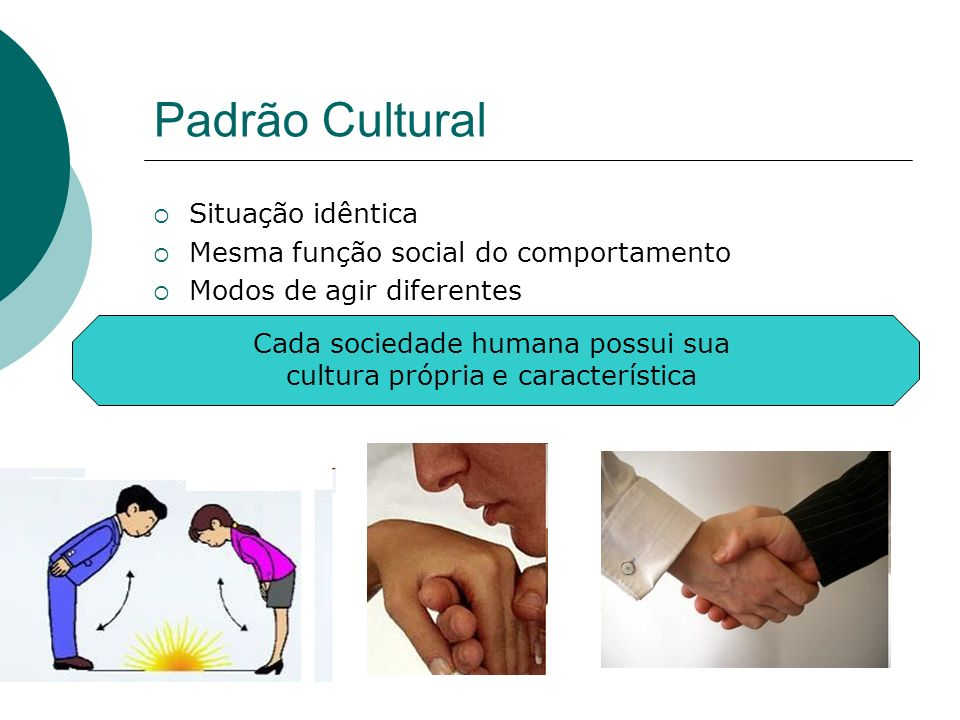 Padrão Cultural Situação idêntica Mesma função social do comportamento Modos de agir diferentes Cada sociedade humana possui sua cultura própria e car