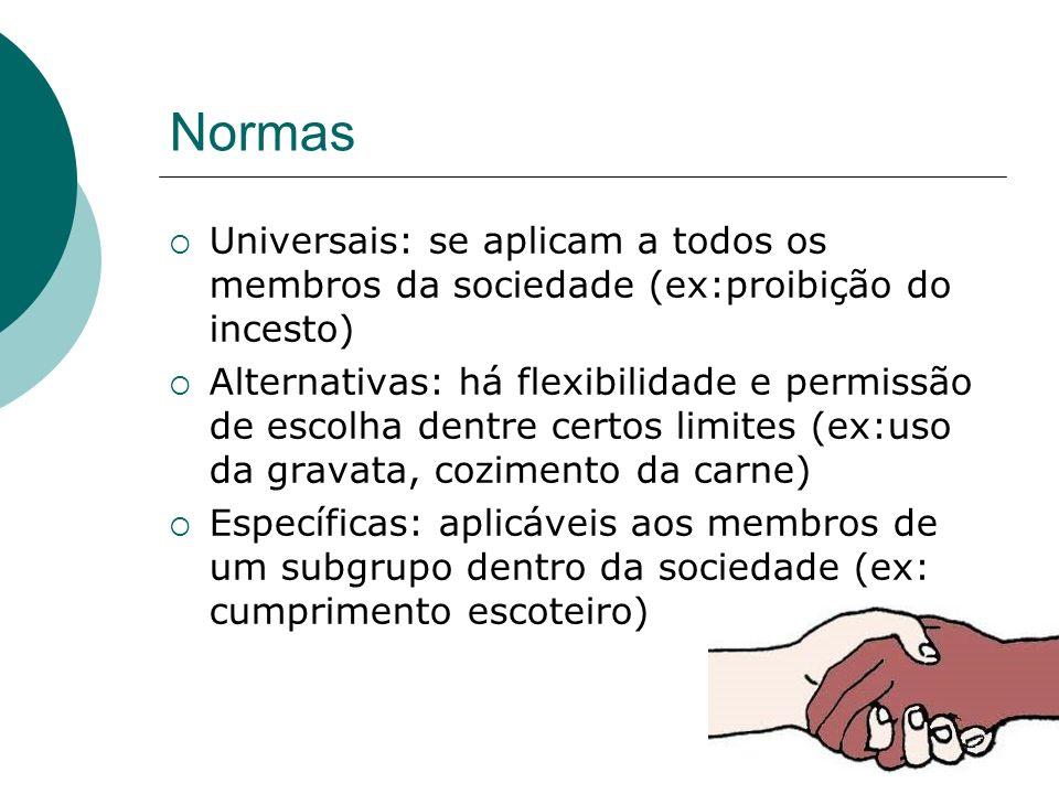 Normas Universais: se aplicam a todos os membros da sociedade (ex:proibição do incesto) Alternativas: há flexibilidade e permissão de escolha dentre c
