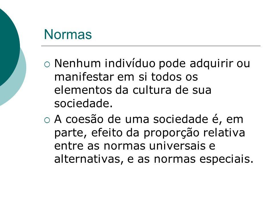 Normas Nenhum indivíduo pode adquirir ou manifestar em si todos os elementos da cultura de sua sociedade. A coesão de uma sociedade é, em parte, efeit